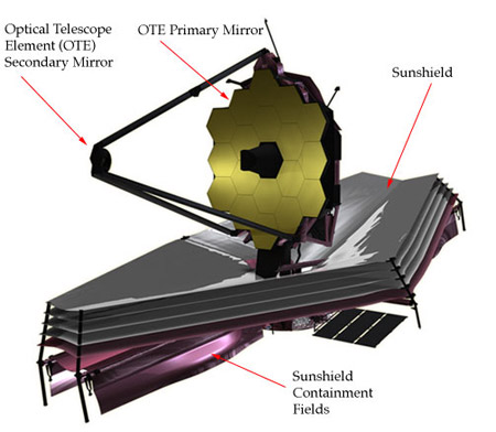 James Webb Space Telescope #2
